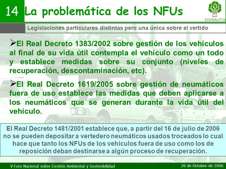 V Foro Nacional sobre Gestión Ambiental y Sostenibilidad 26 de Octubre de 2006 La problemática de los NFUs 14 Legislaciones particulares distintas per