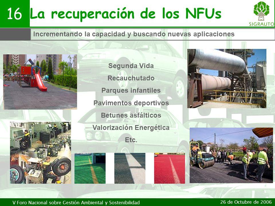 V Foro Nacional sobre Gestión Ambiental y Sostenibilidad 26 de Octubre de 2006 La recuperación de los NFUs 16 Incrementando la capacidad y buscando nu