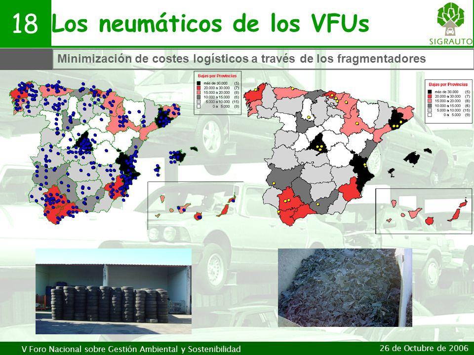 V Foro Nacional sobre Gestión Ambiental y Sostenibilidad 26 de Octubre de 2006 Los neumáticos de los VFUs 18 Minimización de costes logísticos a travé
