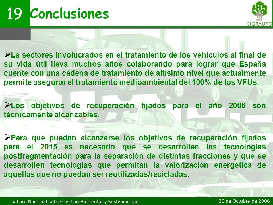 V Foro Nacional sobre Gestión Ambiental y Sostenibilidad 26 de Octubre de 2006 Conclusiones 19 La sectores involucrados en el tratamiento de los vehíc