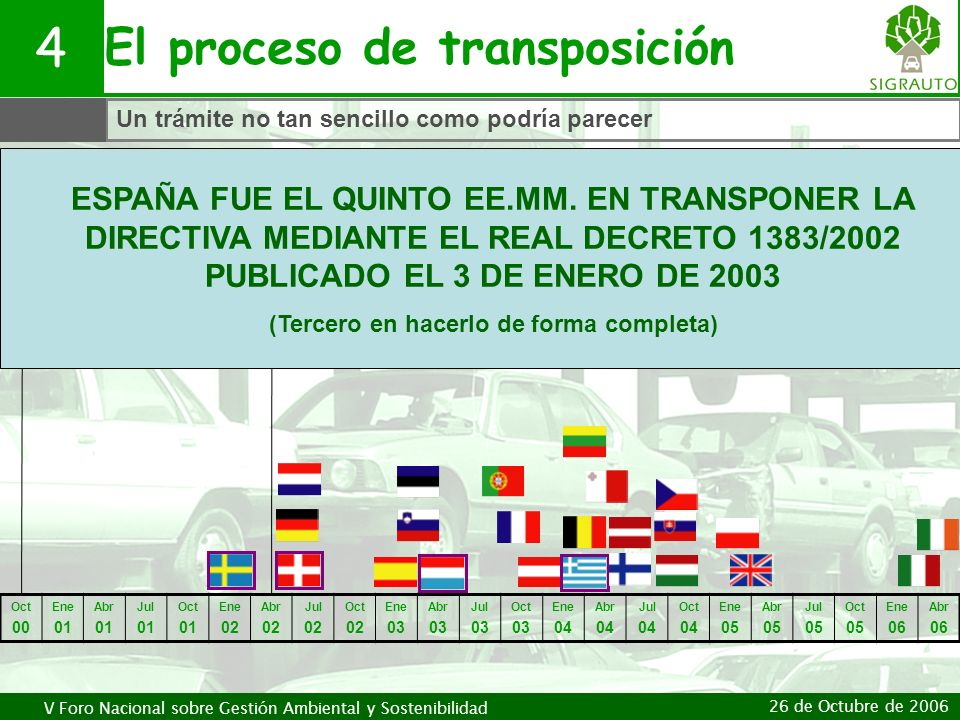 V Foro Nacional sobre Gestión Ambiental y Sostenibilidad 26 de Octubre de 2006 El proceso de transposición 4 Un trámite no tan sencillo como podría pa