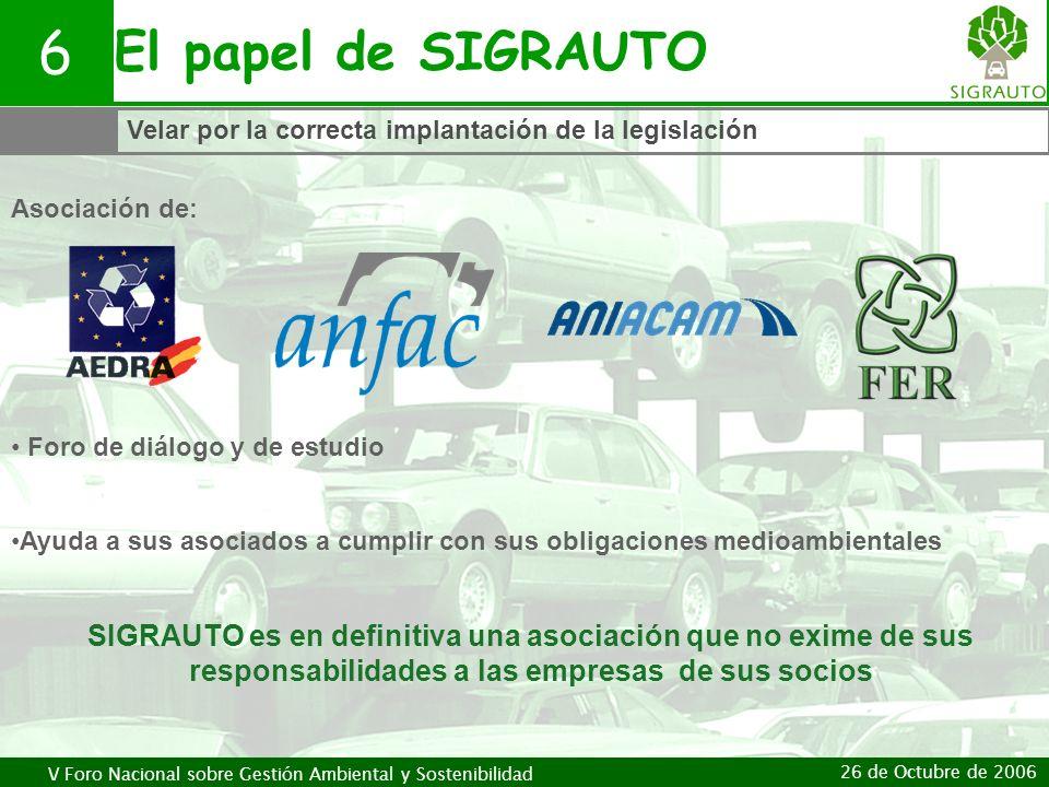 V Foro Nacional sobre Gestión Ambiental y Sostenibilidad 26 de Octubre de 2006 El papel de SIGRAUTO 6 Velar por la correcta implantación de la legisla