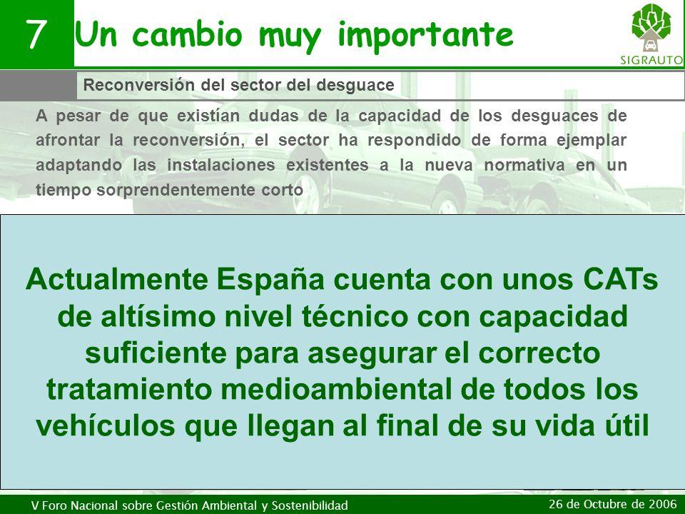 V Foro Nacional sobre Gestión Ambiental y Sostenibilidad 26 de Octubre de 2006 Un cambio muy importante 7 Reconversión del sector del desguace A pesar