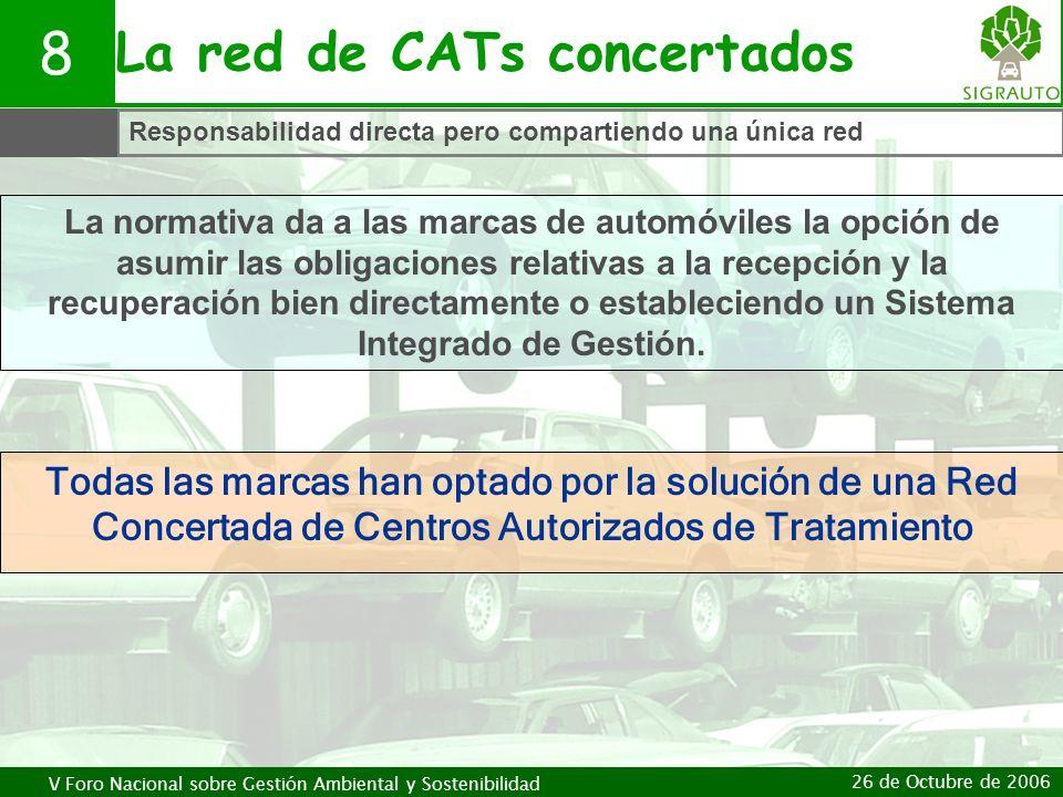 V Foro Nacional sobre Gestión Ambiental y Sostenibilidad 26 de Octubre de 2006 8 Responsabilidad directa pero compartiendo una única red La red de CAT