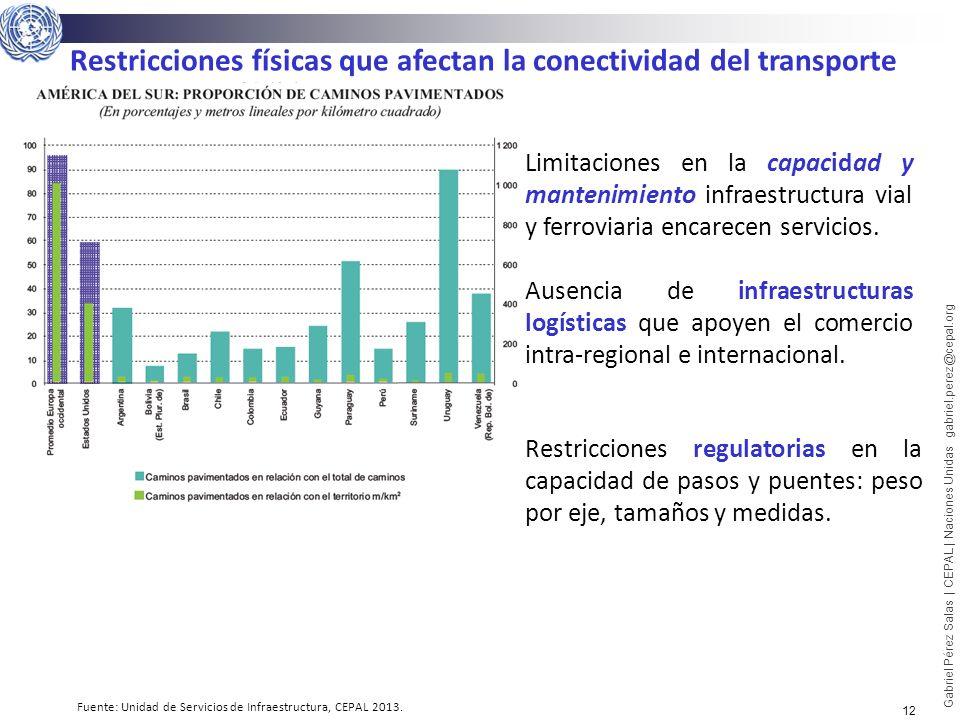 12 Gabriel Pérez Salas | CEPAL | Naciones Unidas gabriel.perez@cepal.org Restricciones físicas que afectan la conectividad del transporte Limitaciones