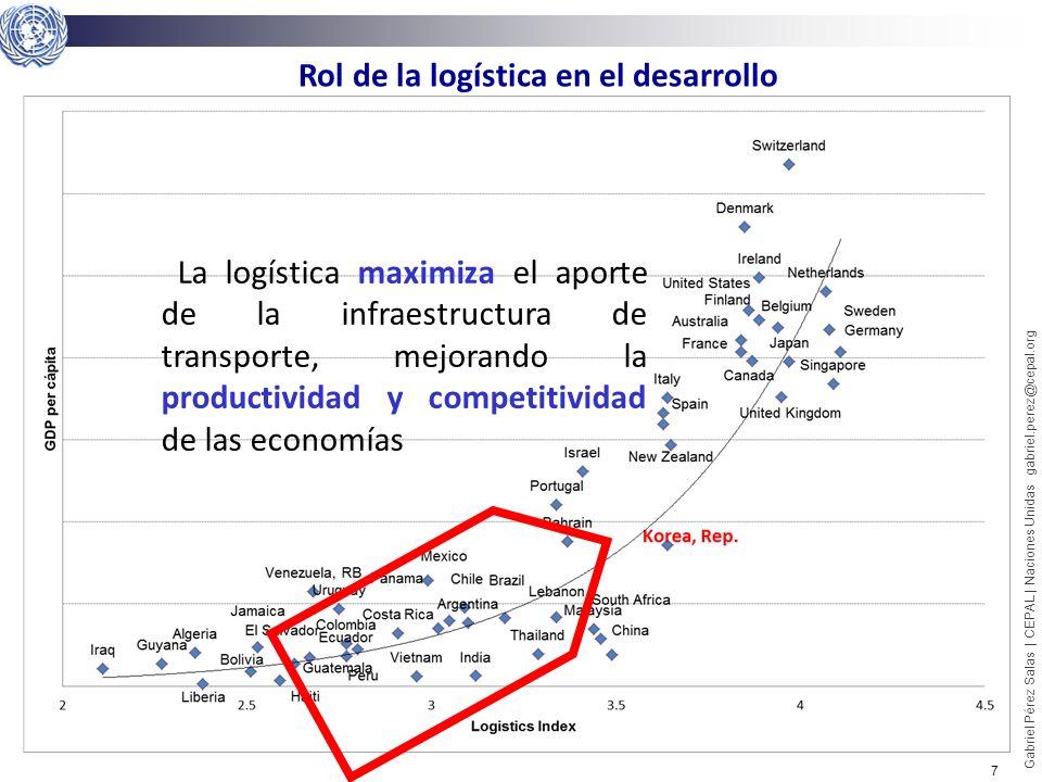 7 Gabriel Pérez Salas | CEPAL | Naciones Unidas gabriel.perez@cepal.org Rol de la logística en el desarrollo La logística maximiza el aporte de la inf