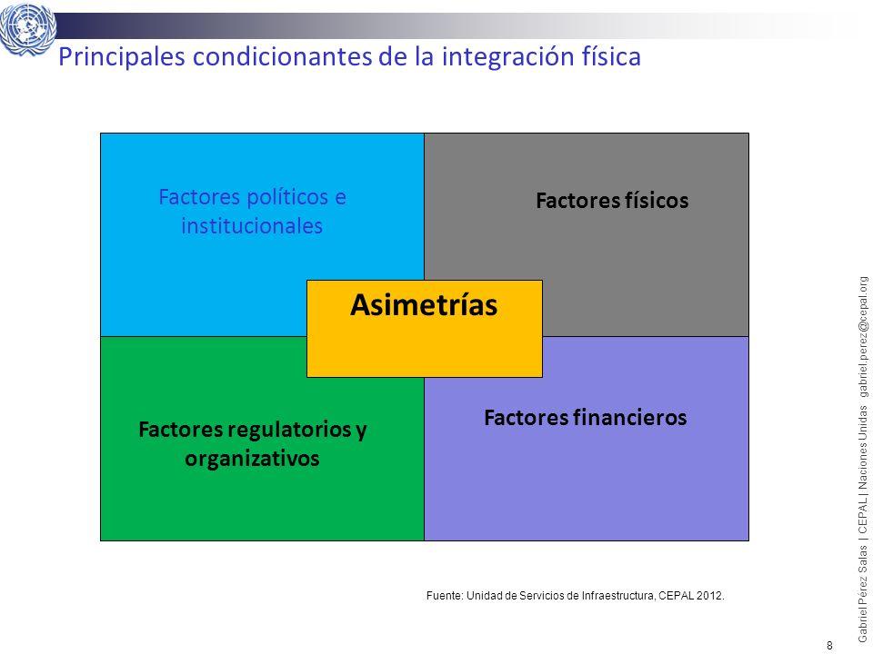 9 Gabriel Pérez Salas | CEPAL | Naciones Unidas gabriel.perez@cepal.org Principales desafíos para la integración de infraestructura Estrechez física o escasez en la provisión de infraestructura y servicios logísticos.