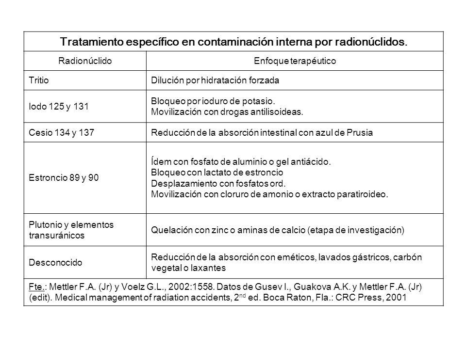 Tratamiento específico en contaminación interna por radionúclidos.