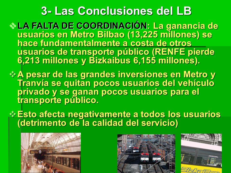 LA FALTA DE COORDINACIÓN: La ganancia de usuarios en Metro Bilbao (13,225 millones) se hace fundamentalmente a costa de otros usuarios de transporte público (RENFE pierde 6,213 millones y Bizkaibus 6,155 millones).