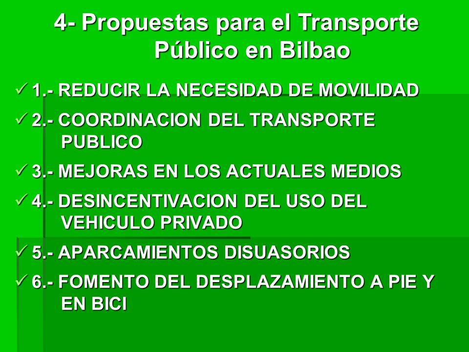 1.- REDUCIR LA NECESIDAD DE MOVILIDAD 1.- REDUCIR LA NECESIDAD DE MOVILIDAD 2.- COORDINACION DEL TRANSPORTE PUBLICO 2.- COORDINACION DEL TRANSPORTE PUBLICO 3.- MEJORAS EN LOS ACTUALES MEDIOS 3.- MEJORAS EN LOS ACTUALES MEDIOS 4.- DESINCENTIVACION DEL USO DEL VEHICULO PRIVADO 4.- DESINCENTIVACION DEL USO DEL VEHICULO PRIVADO 5.- APARCAMIENTOS DISUASORIOS 5.- APARCAMIENTOS DISUASORIOS 6.- FOMENTO DEL DESPLAZAMIENTO A PIE Y EN BICI 6.- FOMENTO DEL DESPLAZAMIENTO A PIE Y EN BICI 4- Propuestas para el Transporte Público en Bilbao