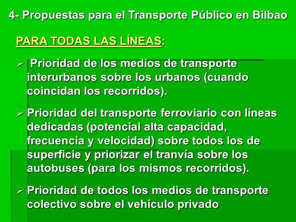 PARA TODAS LAS LÍNEAS: Prioridad de los medios de transporte interurbanos sobre los urbanos (cuando coincidan los recorridos).