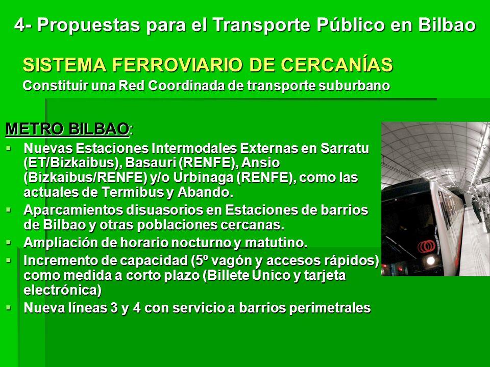 METRO BILBAO: Nuevas Estaciones Intermodales Externas en Sarratu (ET/Bizkaibus), Basauri (RENFE), Ansio (Bizkaibus/RENFE) y/o Urbinaga (RENFE), como las actuales de Termibus y Abando.