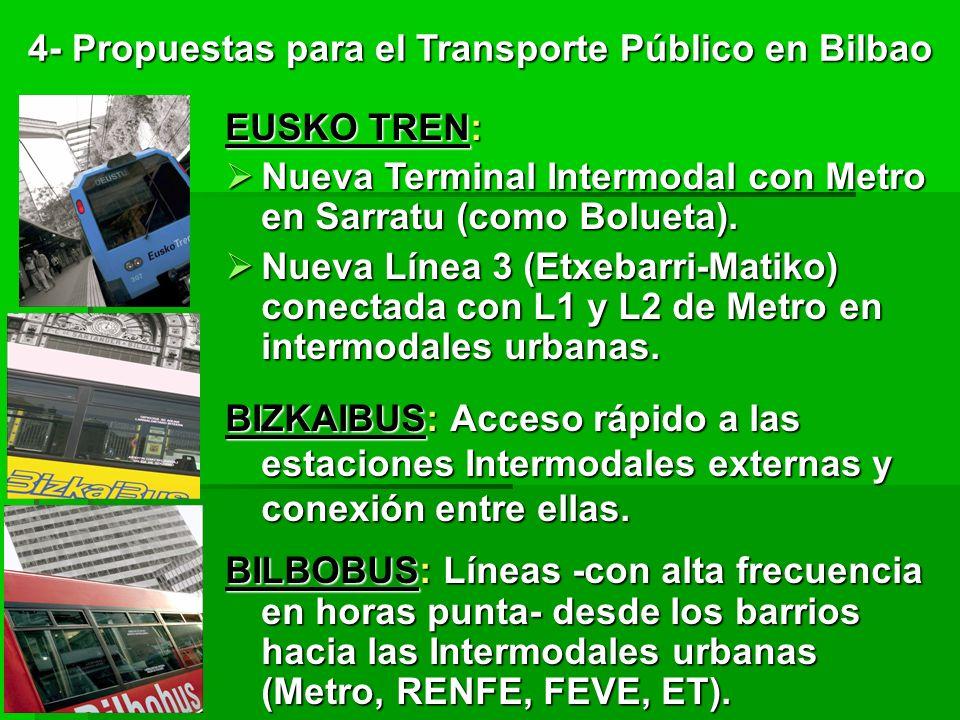 EUSKO TREN: Nueva Terminal Intermodal con Metro en Sarratu (como Bolueta).