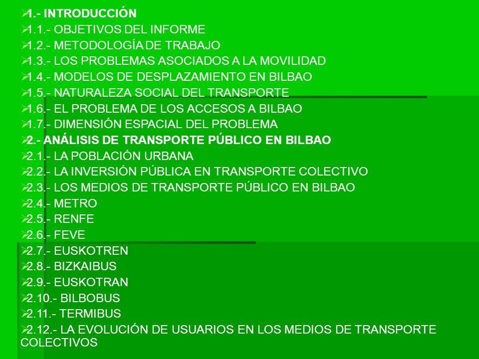 1.- INTRODUCCIÓN 1.1.- OBJETIVOS DEL INFORME 1.2.- METODOLOGÍA DE TRABAJO 1.3.- LOS PROBLEMAS ASOCIADOS A LA MOVILIDAD 1.4.- MODELOS DE DESPLAZAMIENTO EN BILBAO 1.5.- NATURALEZA SOCIAL DEL TRANSPORTE 1.6.- EL PROBLEMA DE LOS ACCESOS A BILBAO 1.7.- DIMENSIÓN ESPACIAL DEL PROBLEMA 2.- ANÁLISIS DE TRANSPORTE PÚBLICO EN BILBAO 2.1.- LA POBLACIÓN URBANA 2.2.- LA INVERSIÓN PÚBLICA EN TRANSPORTE COLECTIVO 2.3.- LOS MEDIOS DE TRANSPORTE PÚBLICO EN BILBAO 2.4.- METRO 2.5.- RENFE 2.6.- FEVE 2.7.- EUSKOTREN 2.8.- BIZKAIBUS 2.9.- EUSKOTRAN 2.10.- BILBOBUS 2.11.- TERMIBUS 2.12.- LA EVOLUCIÓN DE USUARIOS EN LOS MEDIOS DE TRANSPORTE COLECTIVOS