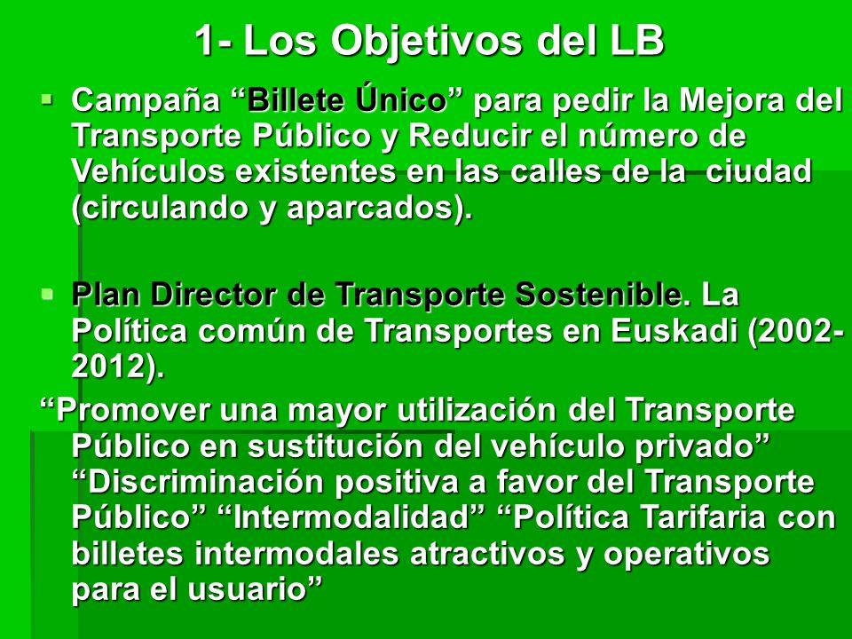 1- Los Objetivos del LB Campaña Billete Único para pedir la Mejora del Transporte Público y Reducir el número de Vehículos existentes en las calles de la ciudad (circulando y aparcados).