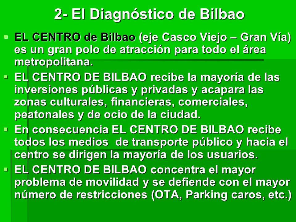 2- El Diagnóstico de Bilbao EL CENTRO de Bilbao (eje Casco Viejo – Gran Vía) es un gran polo de atracción para todo el área metropolitana.