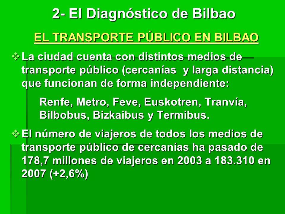 EL TRANSPORTE PÚBLICO EN BILBAO La ciudad cuenta con distintos medios de transporte público (cercanías y larga distancia) que funcionan de forma independiente: La ciudad cuenta con distintos medios de transporte público (cercanías y larga distancia) que funcionan de forma independiente: Renfe, Metro, Feve, Euskotren, Tranvía, Bilbobus, Bizkaibus y Termibus.