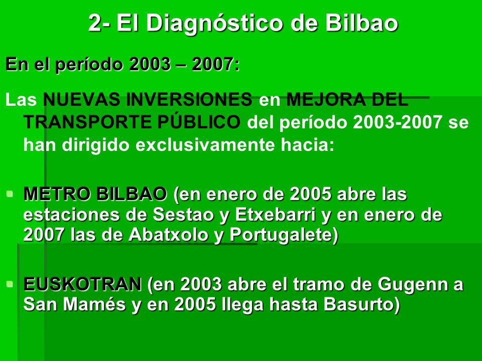 En el período 2003 – 2007: Las NUEVAS INVERSIONES en MEJORA DEL TRANSPORTE PÚBLICO del período 2003-2007 se han dirigido exclusivamente hacia: METRO BILBAO (en enero de 2005 abre las estaciones de Sestao y Etxebarri y en enero de 2007 las de Abatxolo y Portugalete) METRO BILBAO (en enero de 2005 abre las estaciones de Sestao y Etxebarri y en enero de 2007 las de Abatxolo y Portugalete) EUSKOTRAN (en 2003 abre el tramo de Gugenn a San Mamés y en 2005 llega hasta Basurto) EUSKOTRAN (en 2003 abre el tramo de Gugenn a San Mamés y en 2005 llega hasta Basurto)