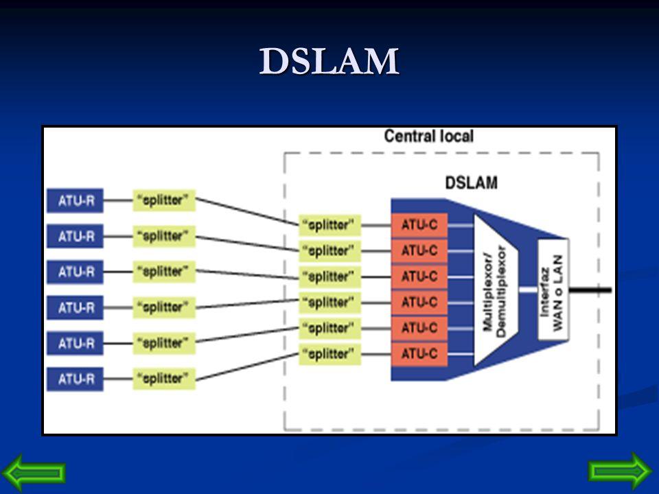 Tipos de conexión ATM Circuitos virtuales conmutados (Switched Virtual Circuits) Circuitos virtuales conmutados (Switched Virtual Circuits) Circuitos
