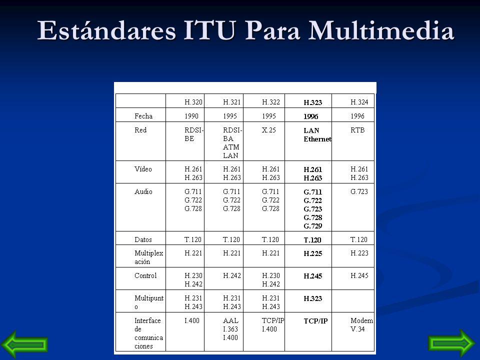 CAPITULO 2 Fundamentos Generales De La Transmisión Multimedia IP