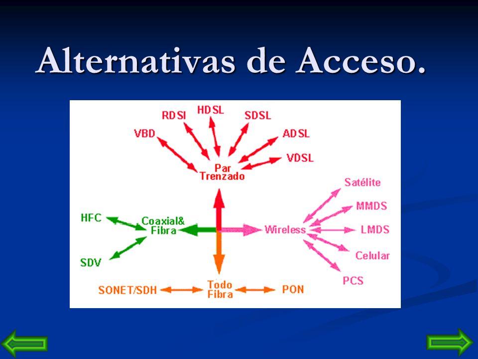CAPITULO 1 Fundamentos Teóricos De Las Tecnologías De Acceso Y Transporte