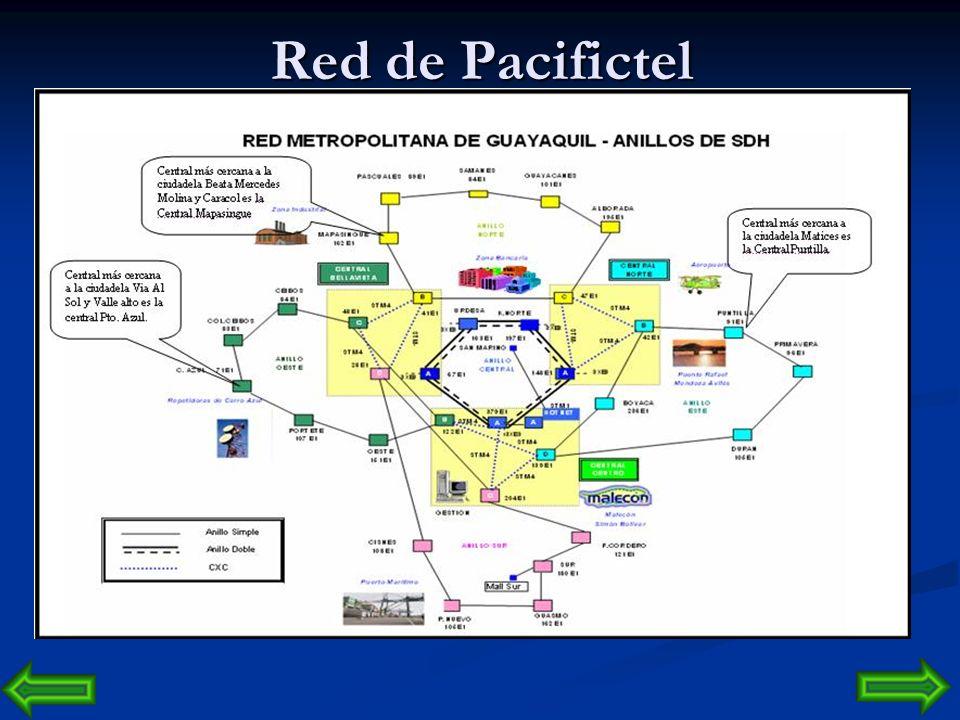 CAPITULO 3 Estudio De La Situación Actual Del Servicio Telefónico En El Área De Las Ciudadelas Vía A La Costa
