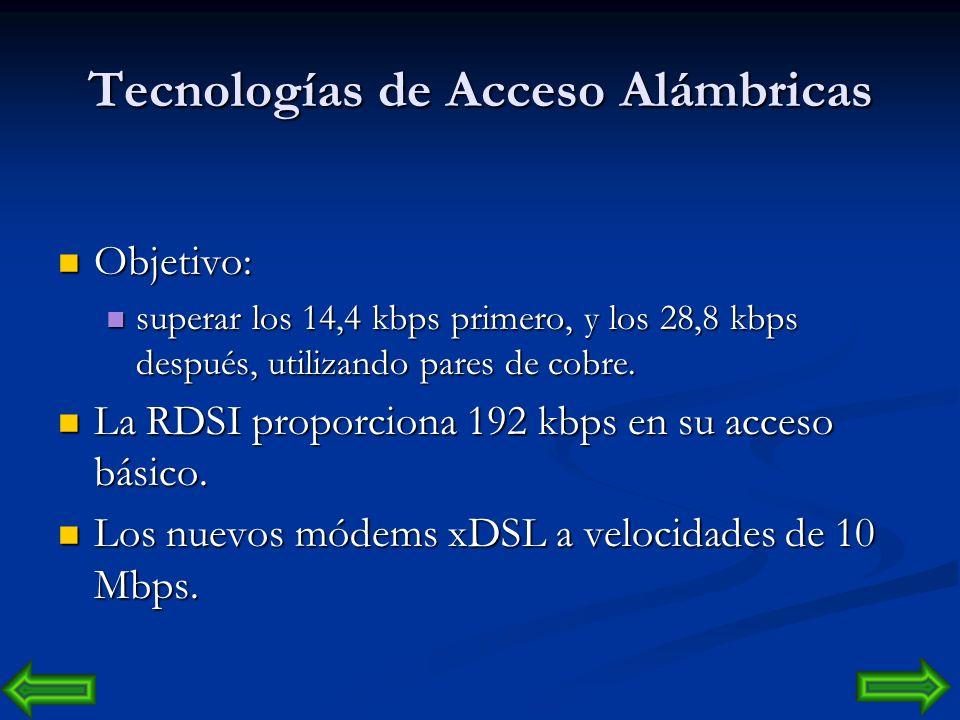 Alternativas de Acceso.