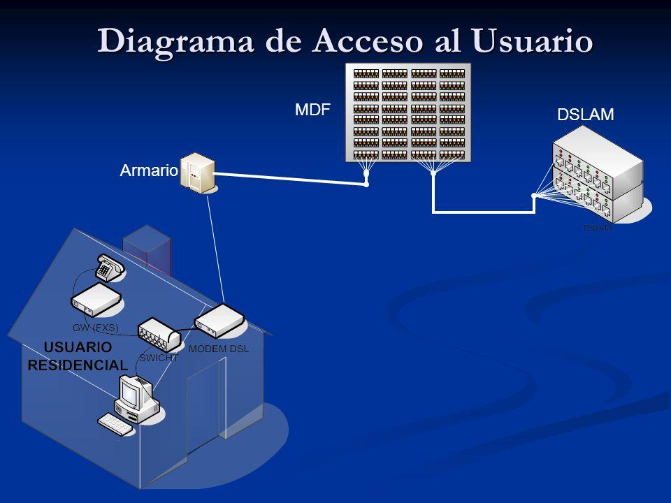 Servidor Web Servidor Web Se encarga de mantenerse a la espera de peticiones HTTP llevada a cabo por un cliente. Se encarga de mantenerse a la espera
