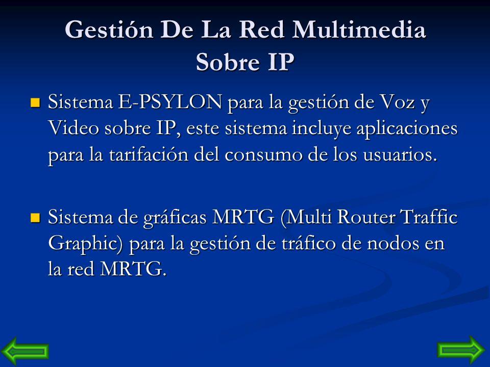CAPITULO 6 Gestión de la red multimedia sobre IP.