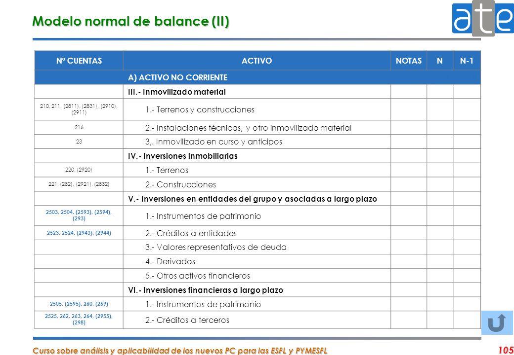 Curso sobre análisis y aplicabilidad de los nuevos PC para las ESFL y PYMESFL 105 Nº CUENTASACTIVONOTASNN-1 A) ACTIVO NO CORRIENTE 00 III.- Inmoviliza