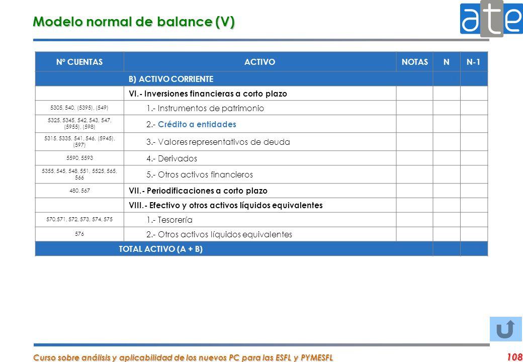 Curso sobre análisis y aplicabilidad de los nuevos PC para las ESFL y PYMESFL 108 Nº CUENTASACTIVONOTASNN-1 B) ACTIVO CORRIENTE 00 VI.- Inversiones fi
