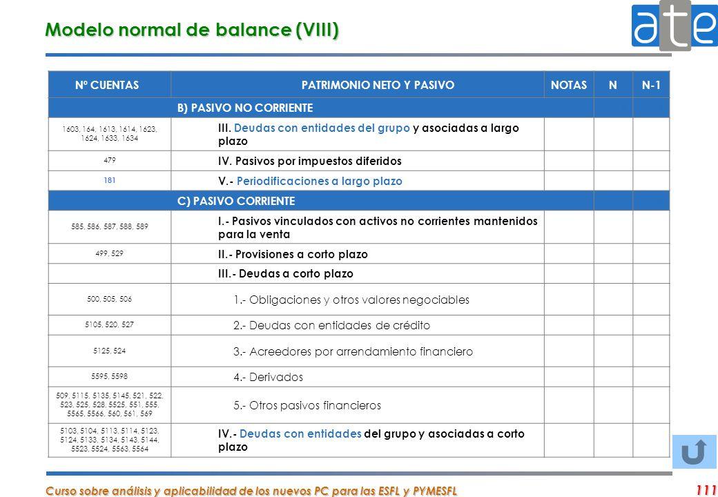 Curso sobre análisis y aplicabilidad de los nuevos PC para las ESFL y PYMESFL 111 Nº CUENTASPATRIMONIO NETO Y PASIVONOTASNN-1 B) PASIVO NO CORRIENTE 0