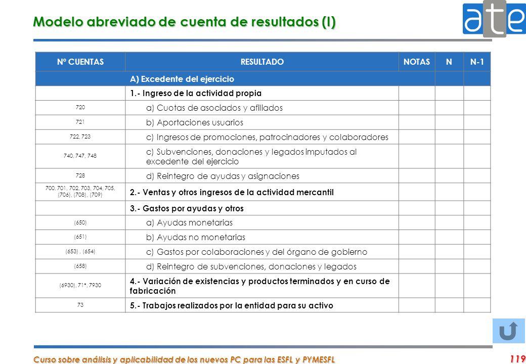 Curso sobre análisis y aplicabilidad de los nuevos PC para las ESFL y PYMESFL 119 Nº CUENTASRESULTADONOTASNN-1 A) Excedente del ejercicio 1.- Ingreso