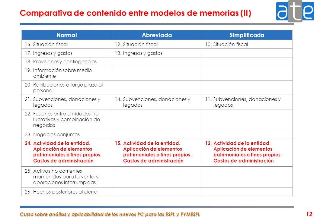 Curso sobre análisis y aplicabilidad de los nuevos PC para las ESFL y PYMESFL 12 NormalAbreviadaSimplificada 16.Situación fiscal12.Situación fiscal10.