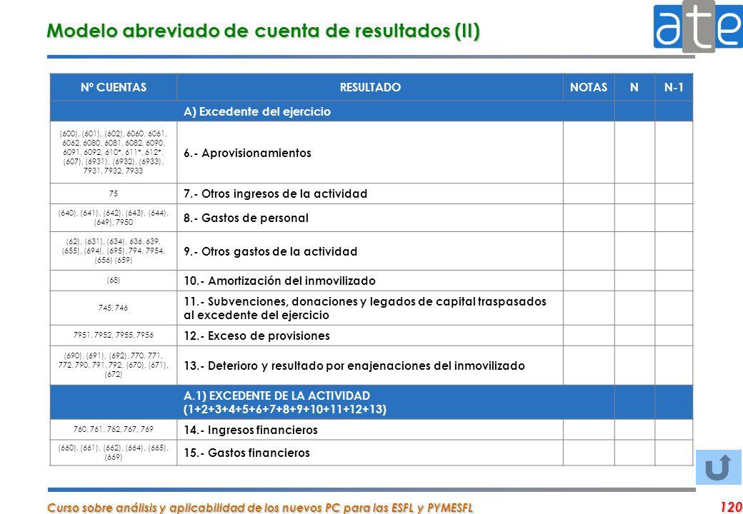 Curso sobre análisis y aplicabilidad de los nuevos PC para las ESFL y PYMESFL 120 Nº CUENTASRESULTADONOTASNN-1 A) Excedente del ejercicio (600), (601)