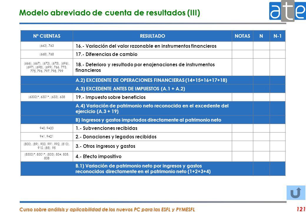 Curso sobre análisis y aplicabilidad de los nuevos PC para las ESFL y PYMESFL 121 Nº CUENTASRESULTADONOTASNN-1 (663), 763 16.- Variación del valor raz