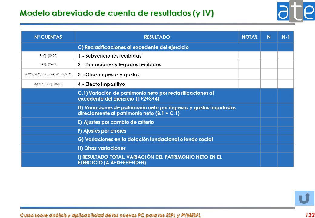 Curso sobre análisis y aplicabilidad de los nuevos PC para las ESFL y PYMESFL 122 Nº CUENTASRESULTADONOTASNN-1 C) Reclasificaciones al excedente del e