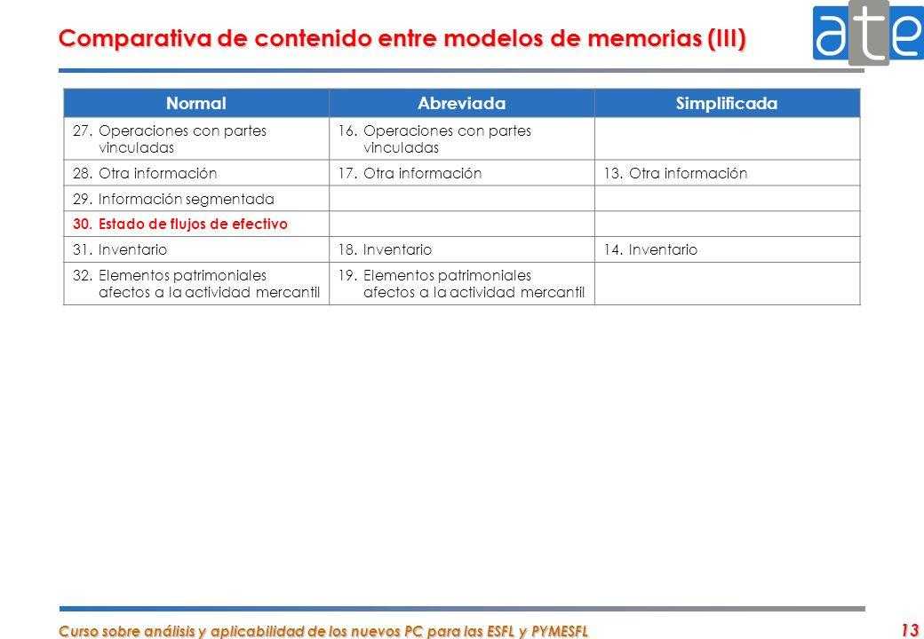Curso sobre análisis y aplicabilidad de los nuevos PC para las ESFL y PYMESFL 13 NormalAbreviadaSimplificada 27.Operaciones con partes vinculadas 16.O