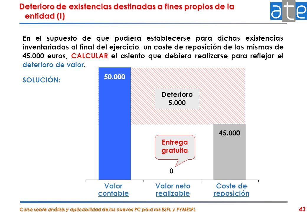Curso sobre análisis y aplicabilidad de los nuevos PC para las ESFL y PYMESFL 43 Valor contable Valor neto realizable Coste de reposición 50.000 45.00