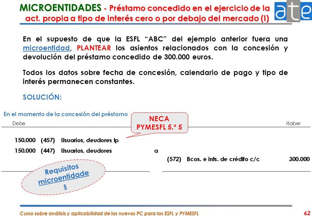 Curso sobre análisis y aplicabilidad de los nuevos PC para las ESFL y PYMESFL 62 MICROENTIDADES - Préstamo concedido en el ejercicio de la act. propia