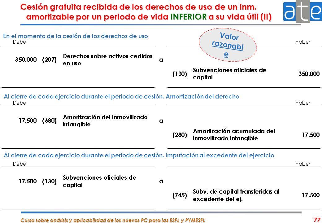 Curso sobre análisis y aplicabilidad de los nuevos PC para las ESFL y PYMESFL 77 Cesión gratuita recibida de los derechos de uso de un inm. amortizabl