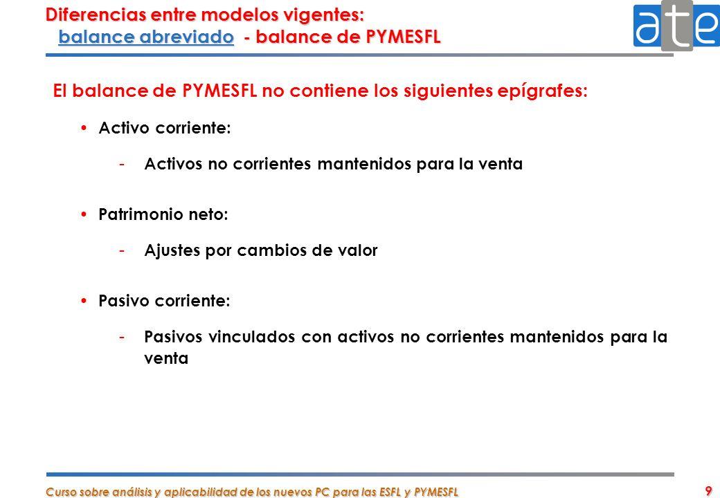 Curso sobre análisis y aplicabilidad de los nuevos PC para las ESFL y PYMESFL 9 El balance de PYMESFL no contiene los siguientes epígrafes: Activo cor