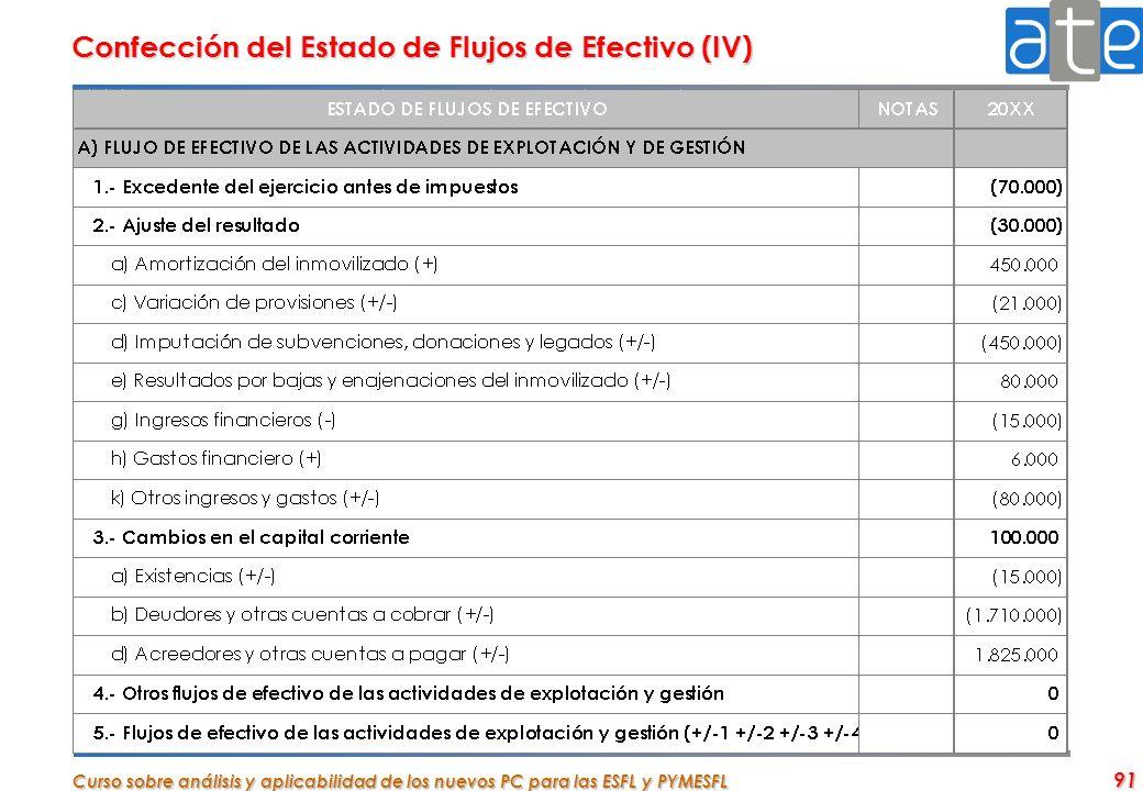 Curso sobre análisis y aplicabilidad de los nuevos PC para las ESFL y PYMESFL 91 Confección del Estado de Flujos de Efectivo (IV)