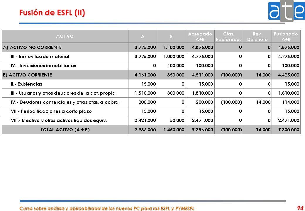 Curso sobre análisis y aplicabilidad de los nuevos PC para las ESFL y PYMESFL 94 Fusión de ESFL (II)