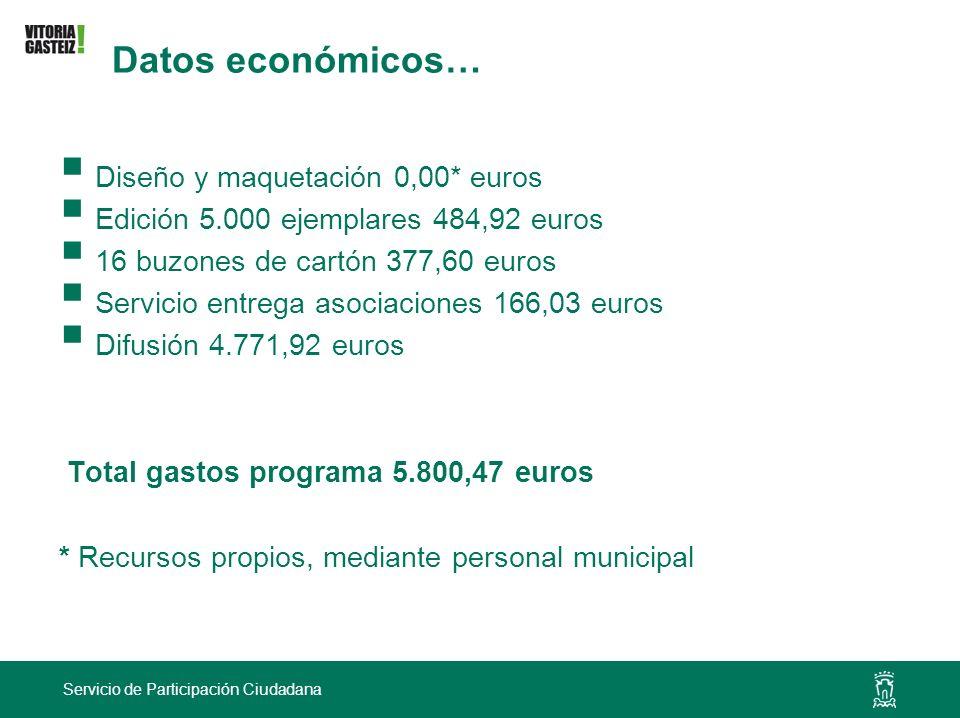 Servicio de Participación Ciudadana Datos económicos… Diseño y maquetación 0,00* euros Edición 5.000 ejemplares 484,92 euros 16 buzones de cartón 377,