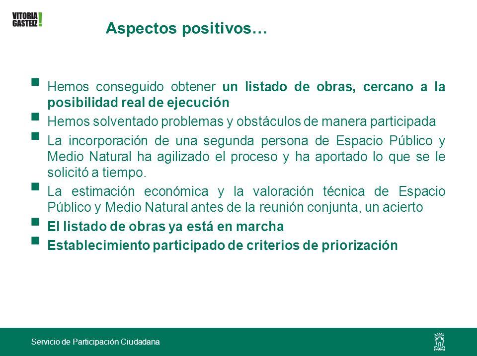 Servicio de Participación Ciudadana Aspectos positivos… Hemos conseguido obtener un listado de obras, cercano a la posibilidad real de ejecución Hemos