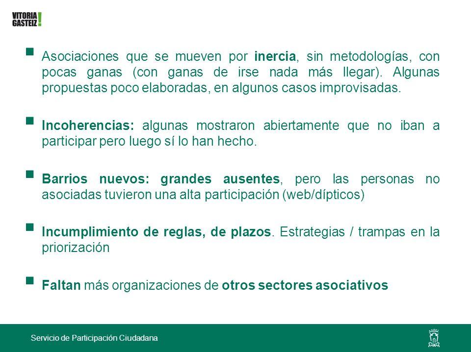 Servicio de Participación Ciudadana Asociaciones que se mueven por inercia, sin metodologías, con pocas ganas (con ganas de irse nada más llegar). Alg