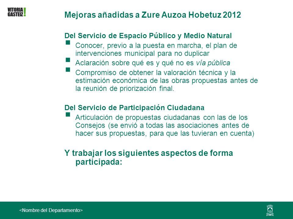 Mejoras añadidas a Zure Auzoa Hobetuz 2012 Del Servicio de Espacio Público y Medio Natural Conocer, previo a la puesta en marcha, el plan de intervenc
