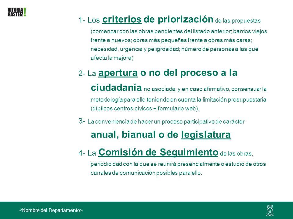 Hoy nos hemos reunido para deliberar sobre… 1- Los criterios de priorización de las propuestas (comenzar con las obras pendientes del listado anterior