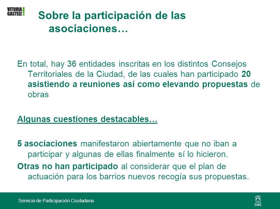 Servicio de Participación Ciudadana En total, hay 36 entidades inscritas en los distintos Consejos Territoriales de la Ciudad, de las cuales han parti